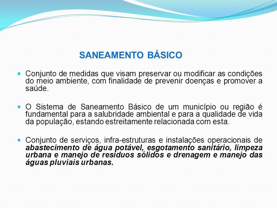 Favoritos PLANOS MUNICIPAIS DE SANEAMENTO BÁSICO - ppt carregar CB67