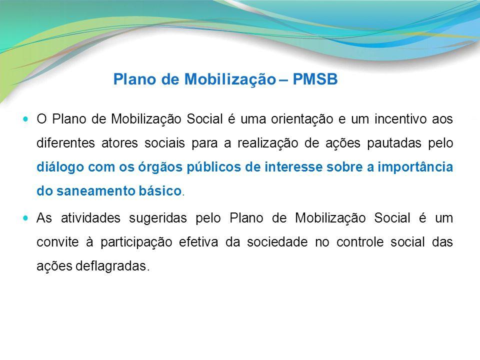 Plano de Mobilização – PMSB