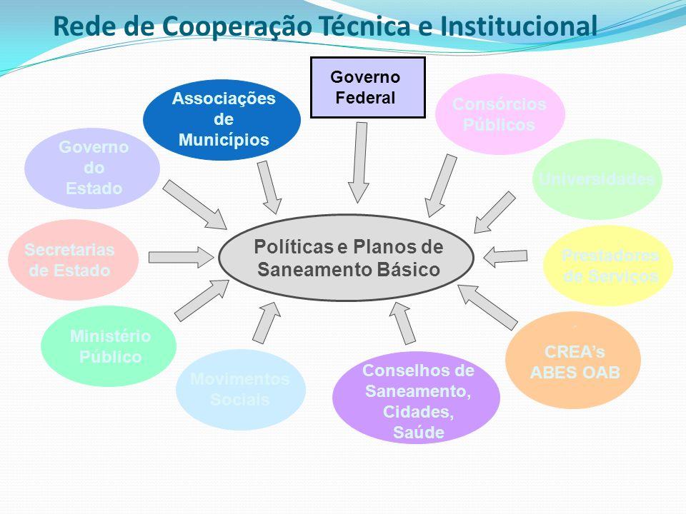 Rede de Cooperação Técnica e Institucional