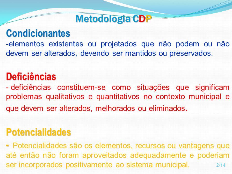 Metodologia CDP Condicionantes Deficiências Potencialidades