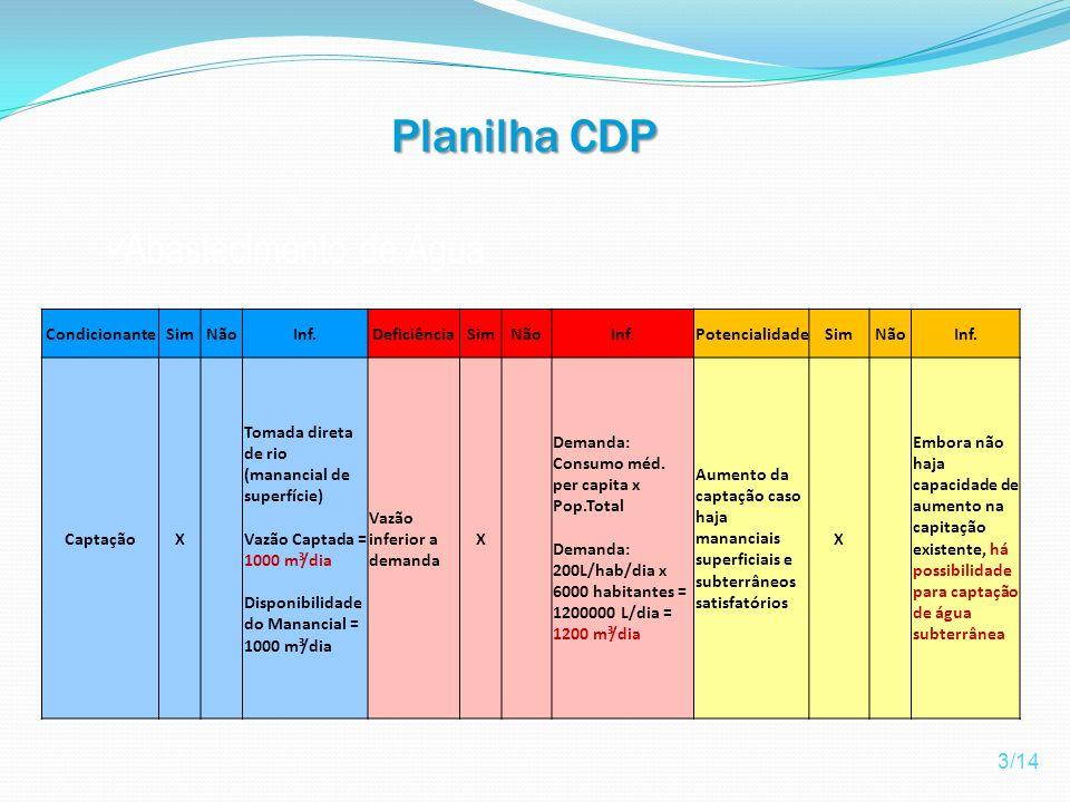 Planilha CDP Abastecimento de Água 3/14 Condicionante Sim Não Inf.