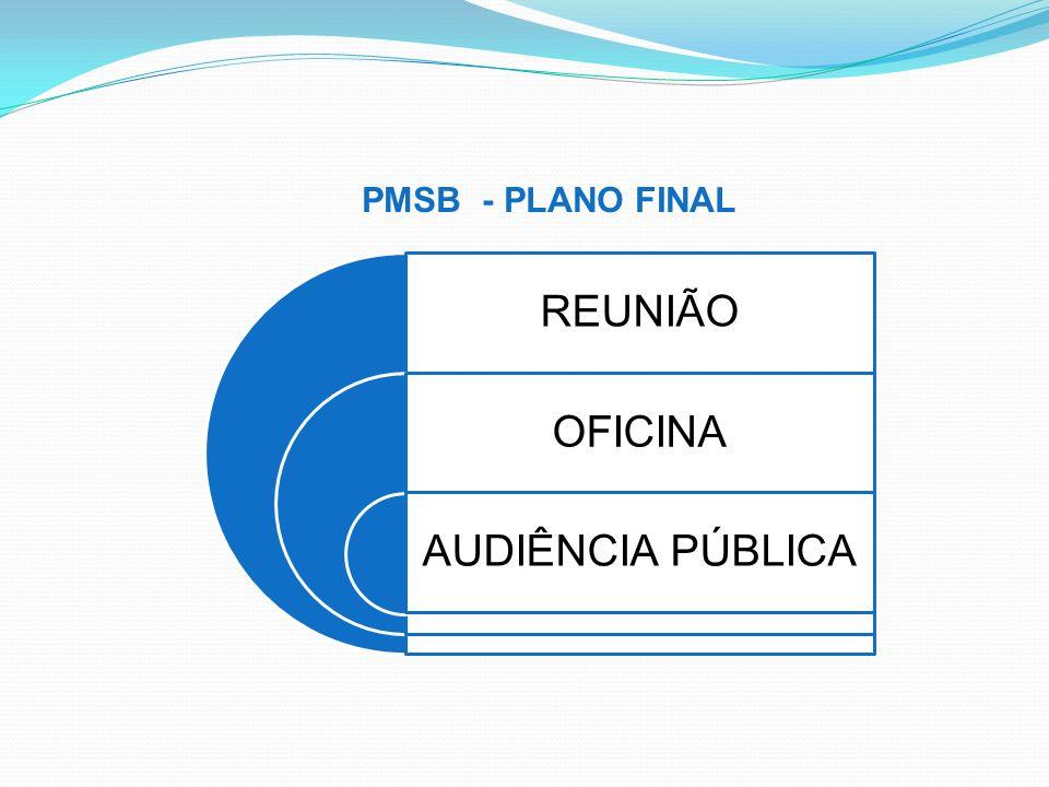 PMSB - PLANO FINAL REUNIÃO OFICINA AUDIÊNCIA PÚBLICA