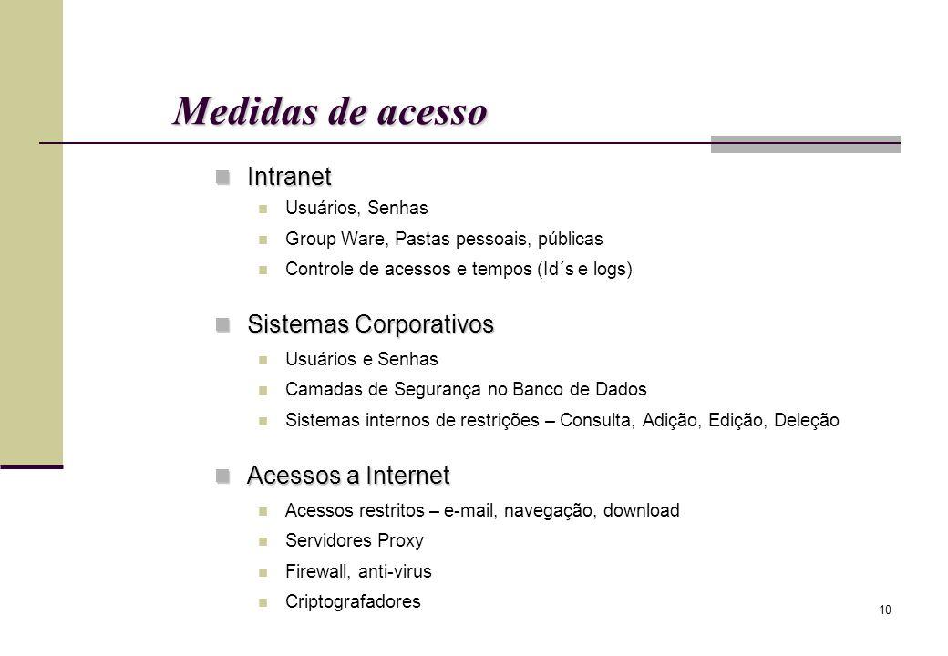 Medidas de acesso Intranet Sistemas Corporativos Acessos a Internet