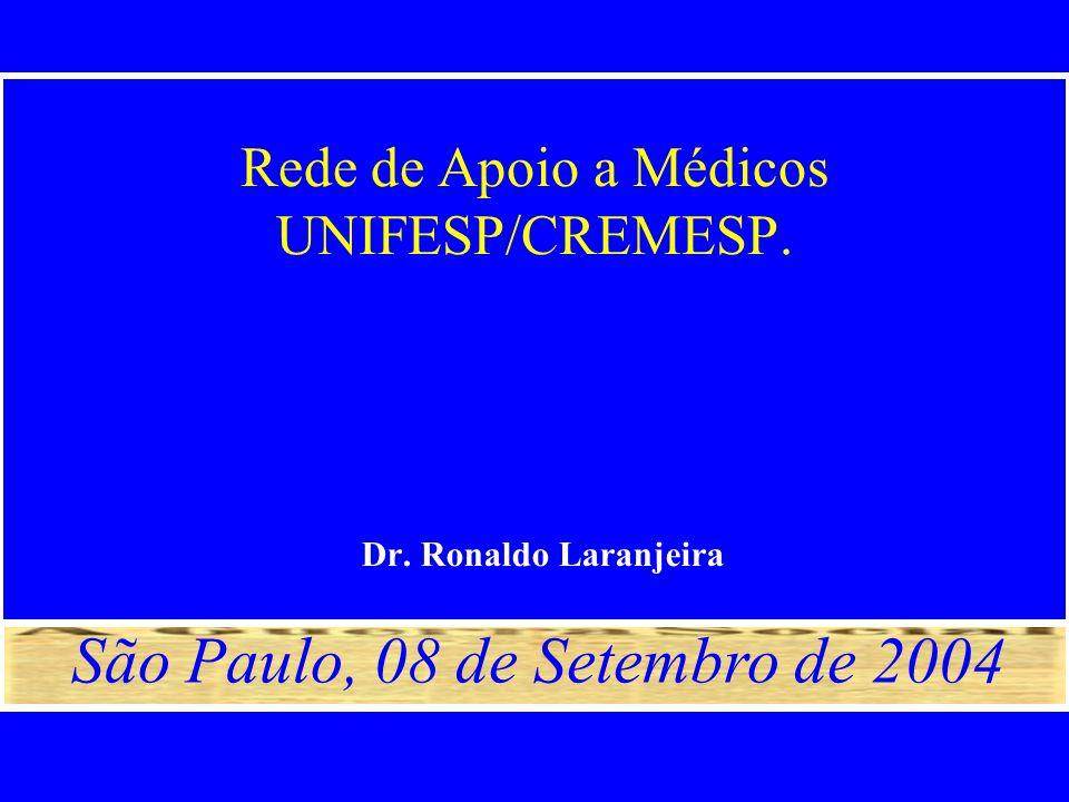 Rede de Apoio a Médicos UNIFESP/CREMESP.