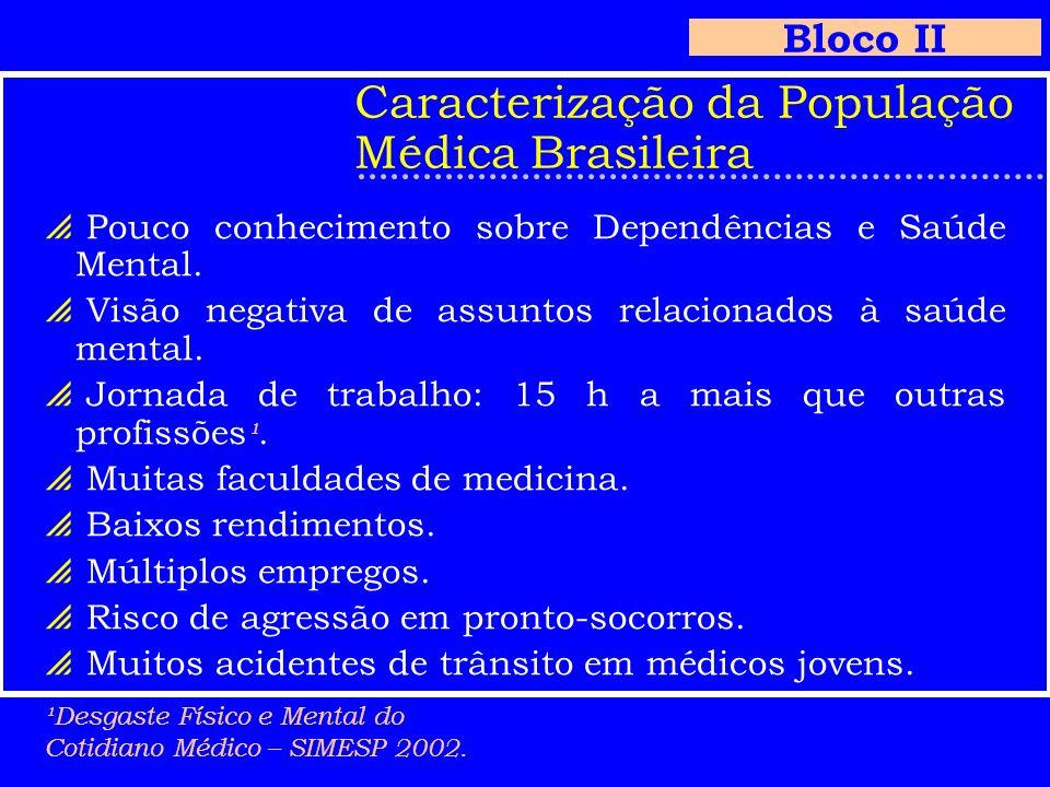 Caracterização da População Médica Brasileira