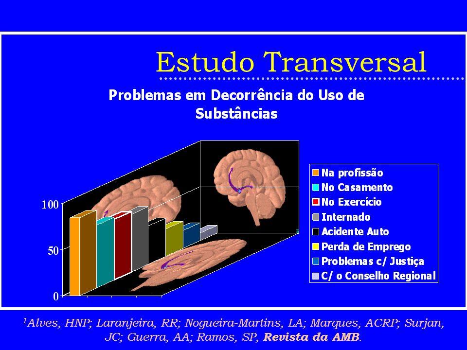 Estudo Transversal1Alves, HNP; Laranjeira, RR; Nogueira-Martins, LA; Marques, ACRP; Surjan, JC; Guerra, AA; Ramos, SP, Revista da AMB.