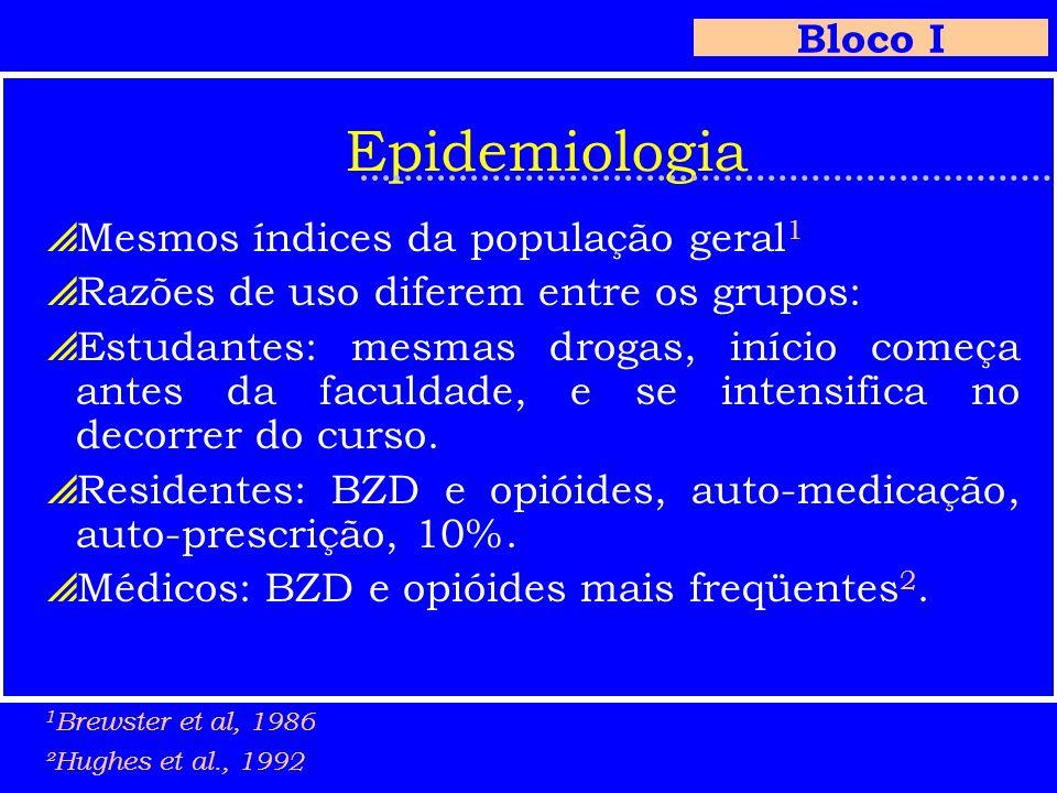 Epidemiologia Bloco I Mesmos índices da população geral1