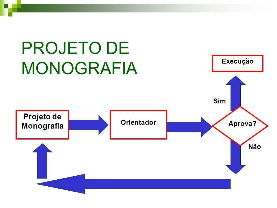 PROJETO DE MONOGRAFIA Projeto de Monografia Execução Sim Orientador