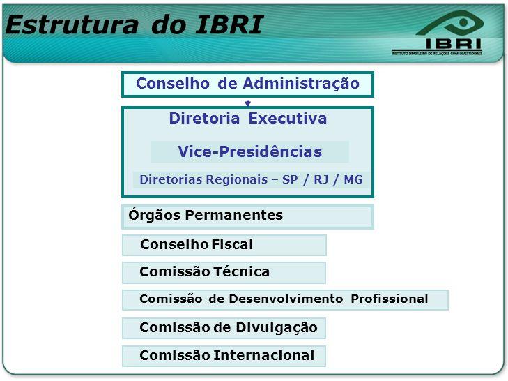 Conselho de Administração Diretorias Regionais – SP / RJ / MG