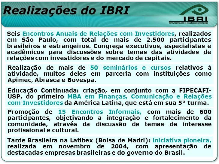 Realizações do IBRI