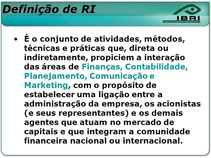 Definição de RI