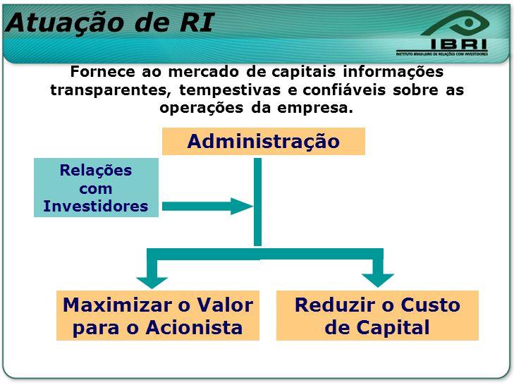 Atuação de RI Administração Maximizar o Valor para o Acionista