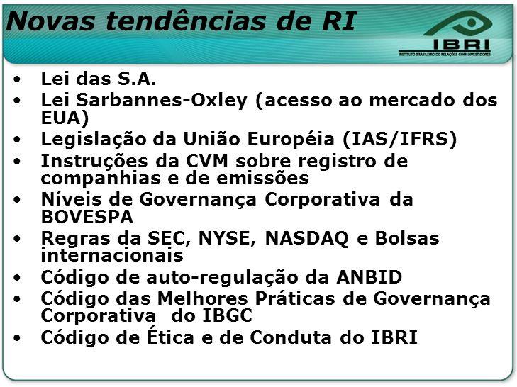Novas tendências de RI Lei das S.A.
