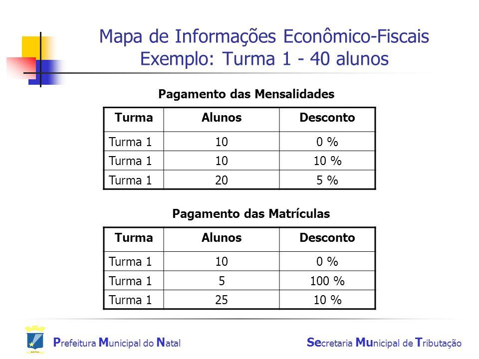 Mapa de Informações Econômico-Fiscais Exemplo: Turma 1 - 40 alunos