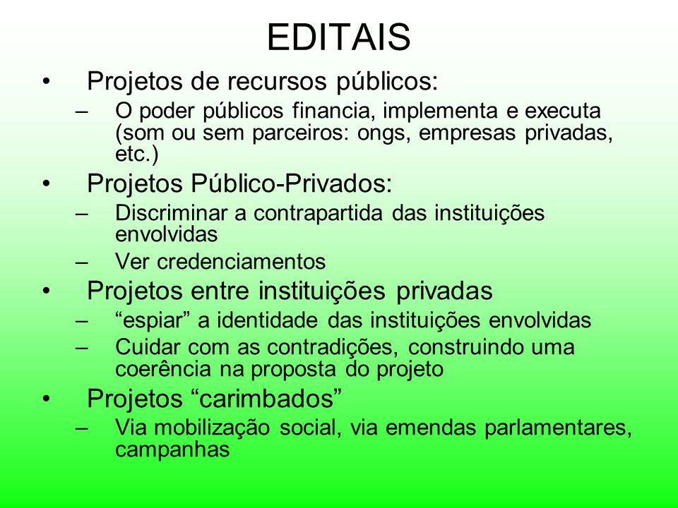 EDITAIS Projetos de recursos públicos: Projetos Público-Privados: