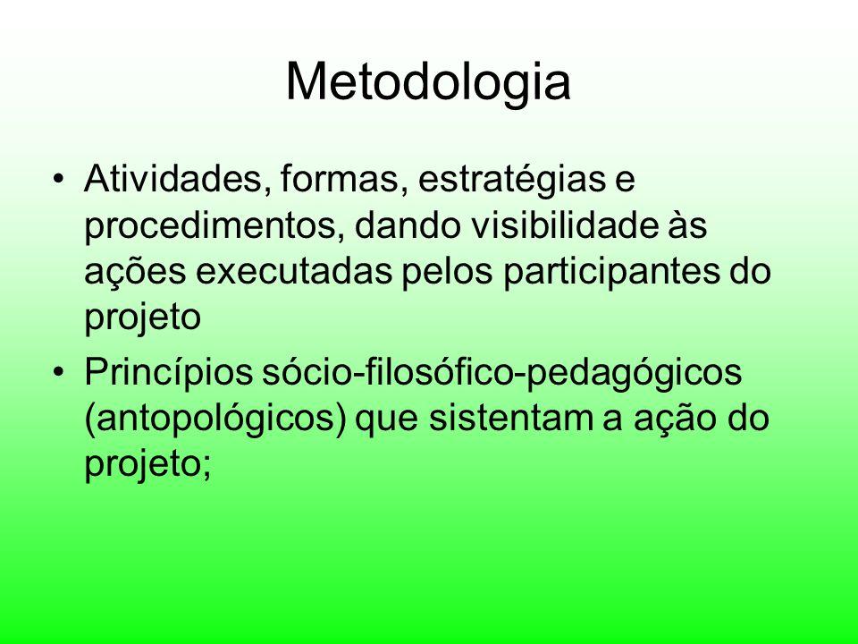 Metodologia Atividades, formas, estratégias e procedimentos, dando visibilidade às ações executadas pelos participantes do projeto.