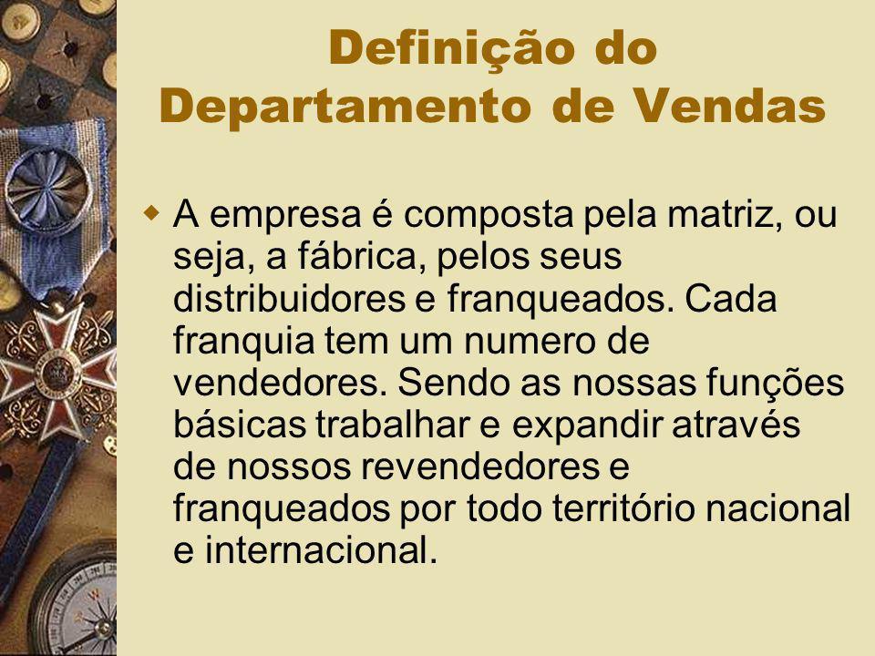 Definição do Departamento de Vendas