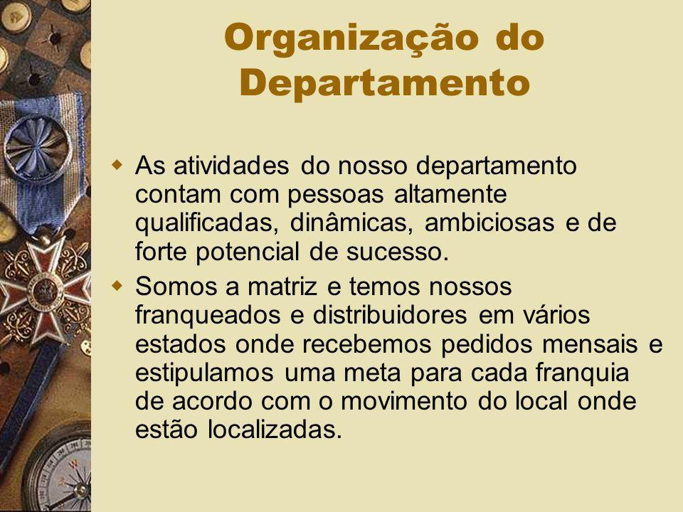 Organização do Departamento