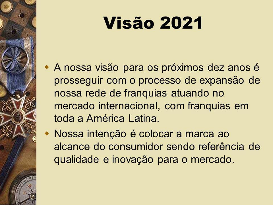 Visão 2021