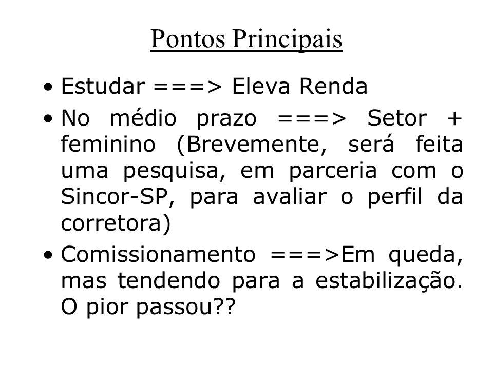 Pontos Principais Estudar ===> Eleva Renda