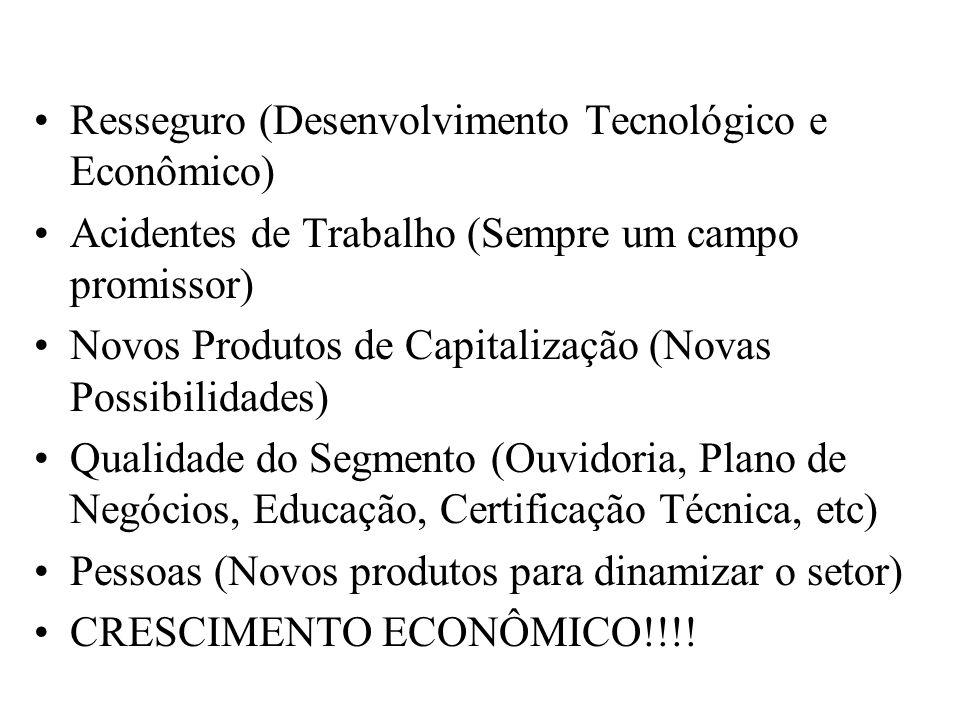 Resseguro (Desenvolvimento Tecnológico e Econômico)