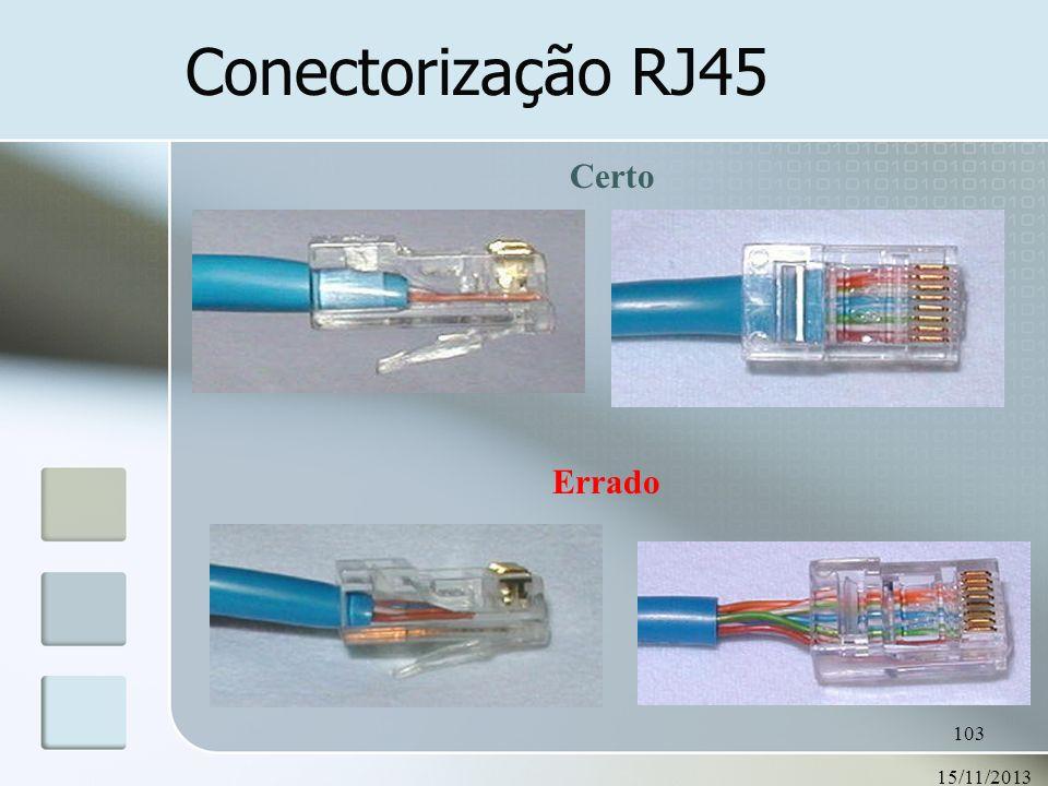 Conectorização RJ45 Certo Errado 23/03/2017