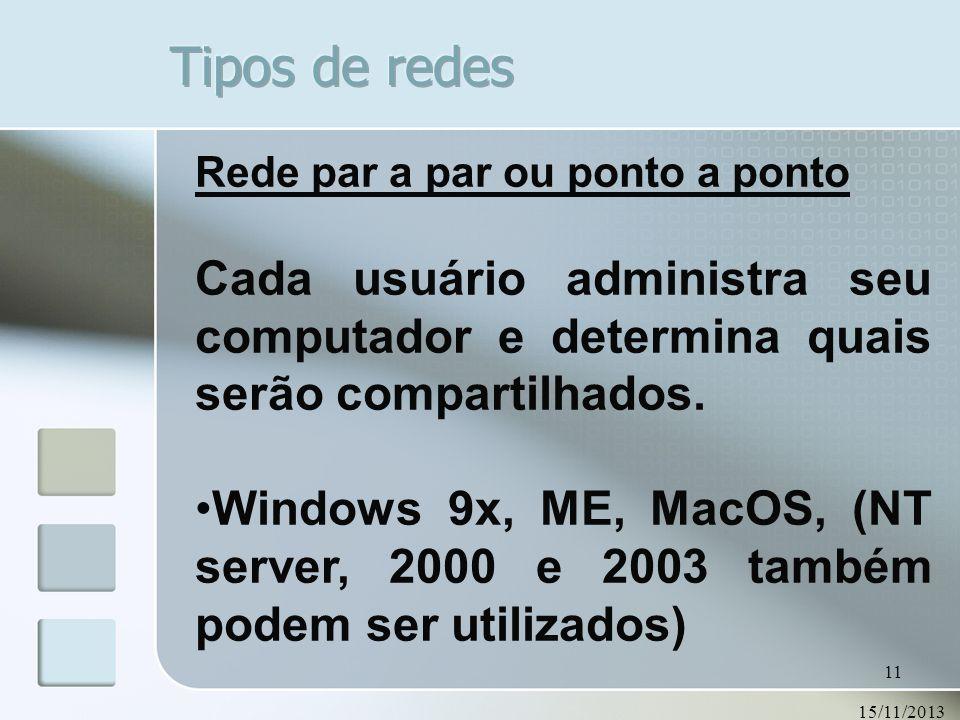Tipos de redesRede par a par ou ponto a ponto. Cada usuário administra seu computador e determina quais serão compartilhados.