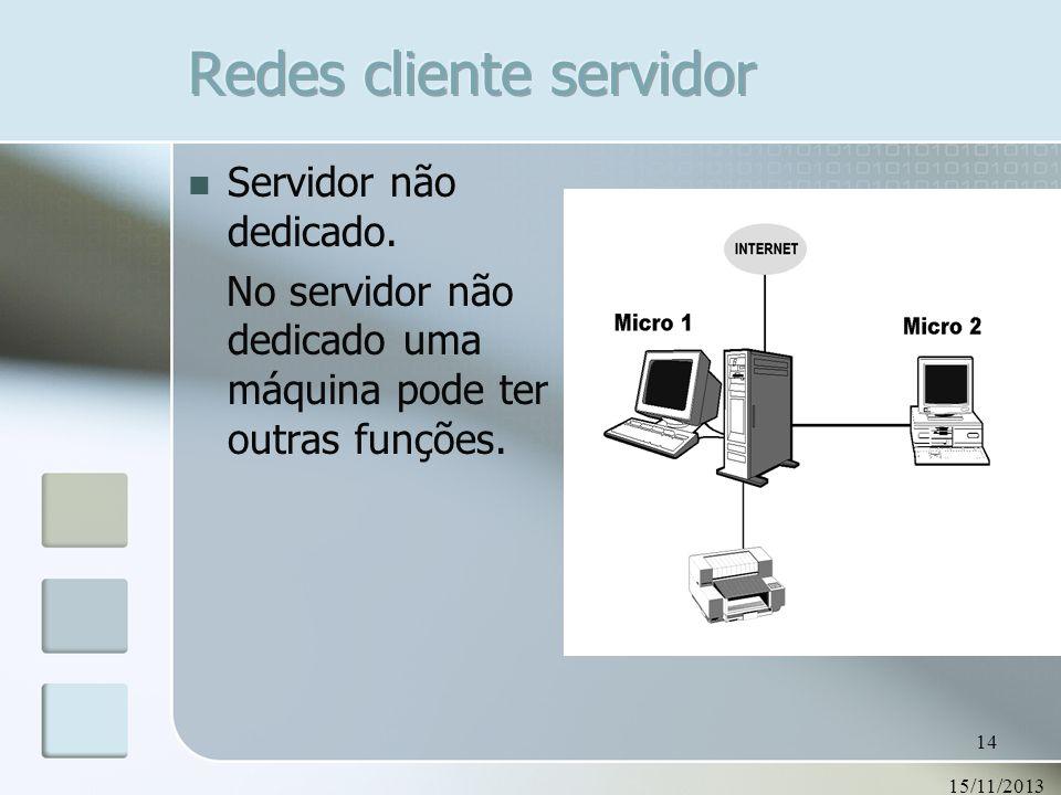 Redes cliente servidor