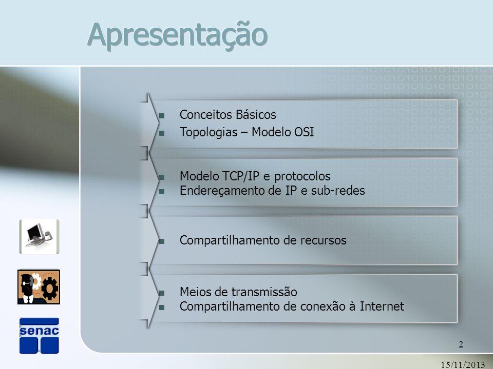 Apresentação Conceitos Básicos Topologias – Modelo OSI