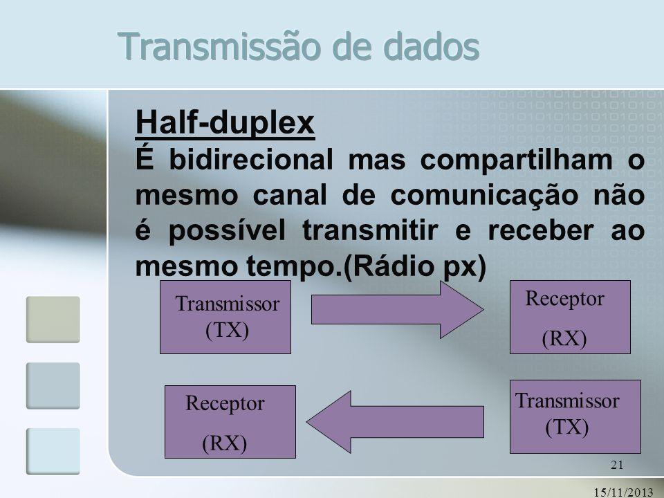 Transmissão de dados Half-duplex