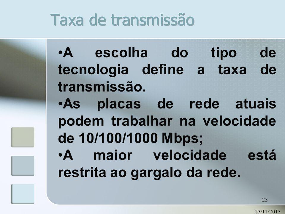 Taxa de transmissão A escolha do tipo de tecnologia define a taxa de transmissão.