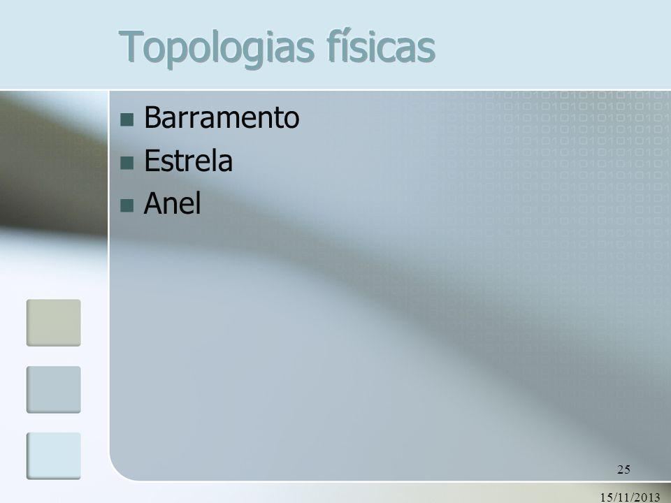 Topologias físicas Barramento Estrela Anel 23/03/2017