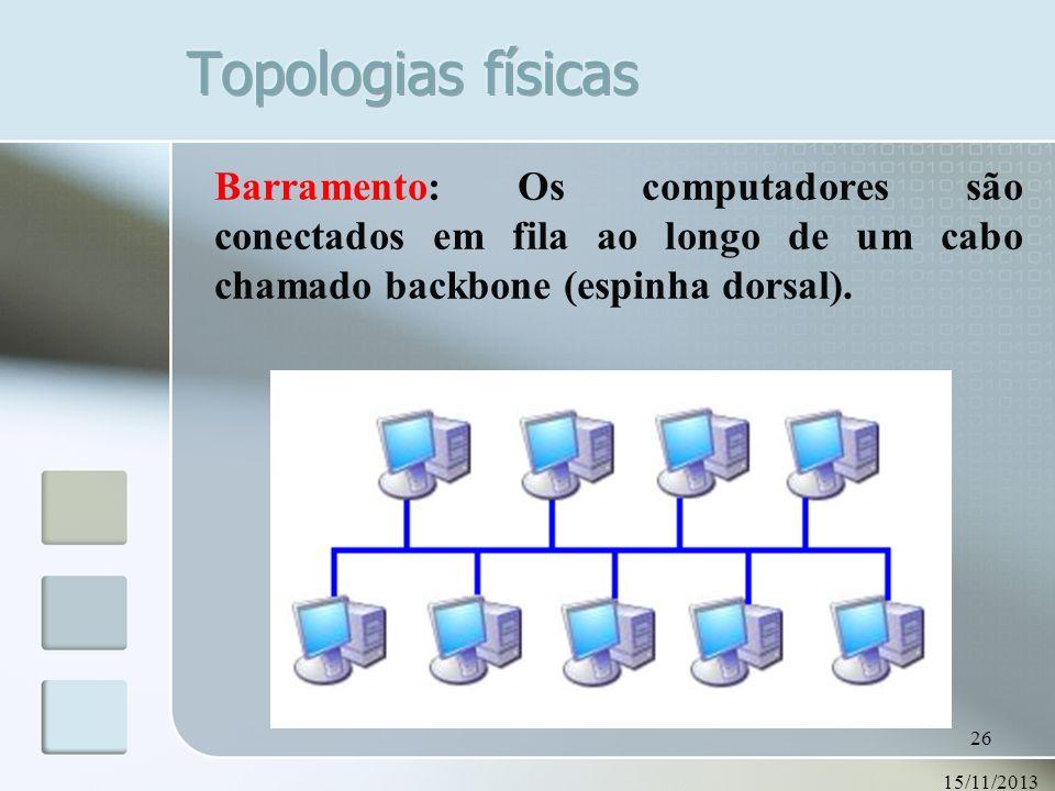 Topologias físicasBarramento: Os computadores são conectados em fila ao longo de um cabo chamado backbone (espinha dorsal).