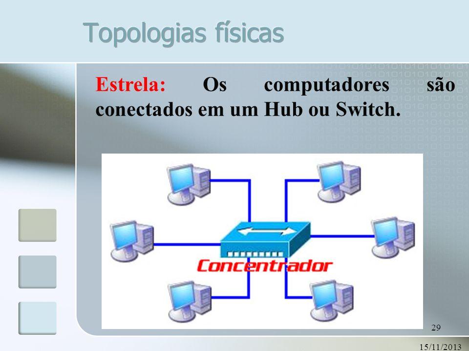Topologias físicas Estrela: Os computadores são conectados em um Hub ou Switch. 23/03/2017