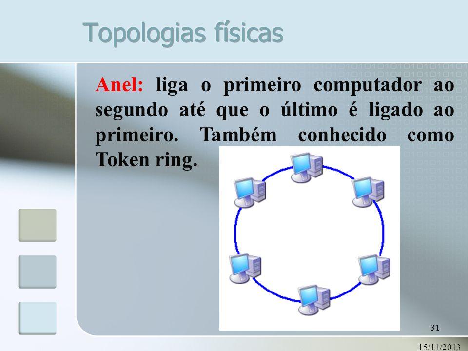 Topologias físicasAnel: liga o primeiro computador ao segundo até que o último é ligado ao primeiro. Também conhecido como Token ring.