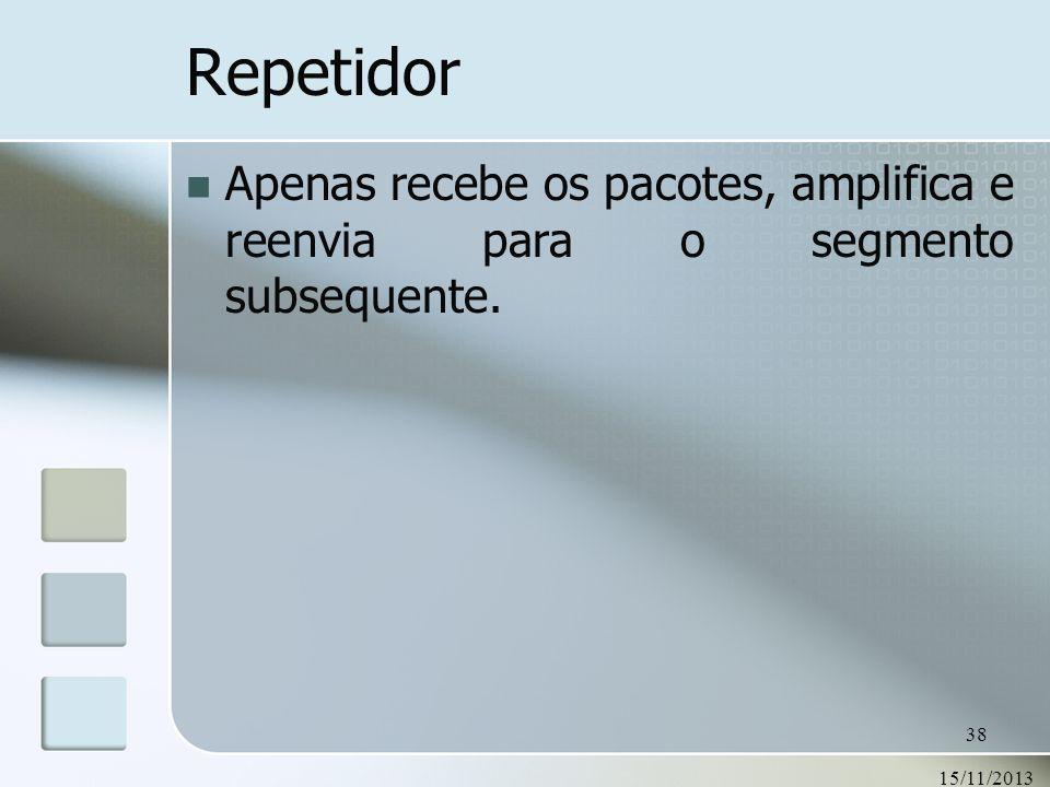 Repetidor Apenas recebe os pacotes, amplifica e reenvia para o segmento subsequente. 23/03/2017