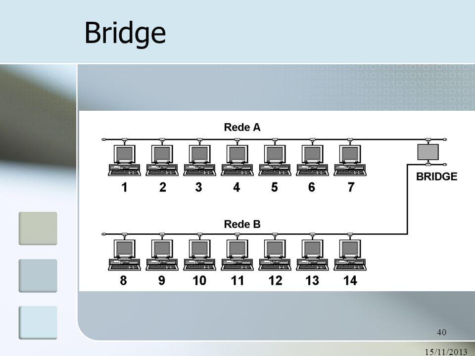 Bridge 23/03/2017