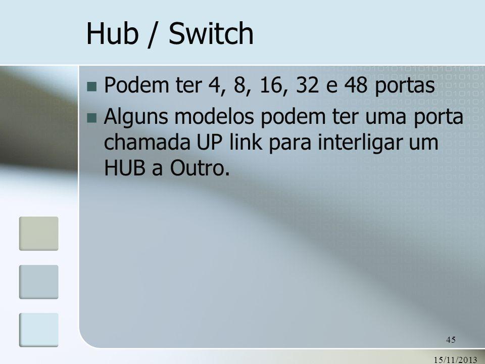 Hub / Switch Podem ter 4, 8, 16, 32 e 48 portas