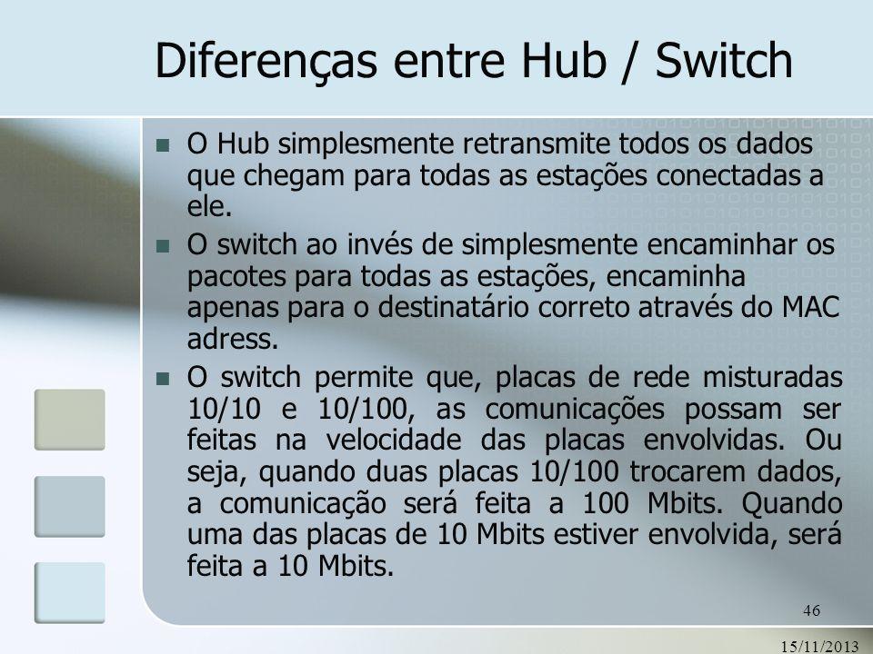Diferenças entre Hub / Switch
