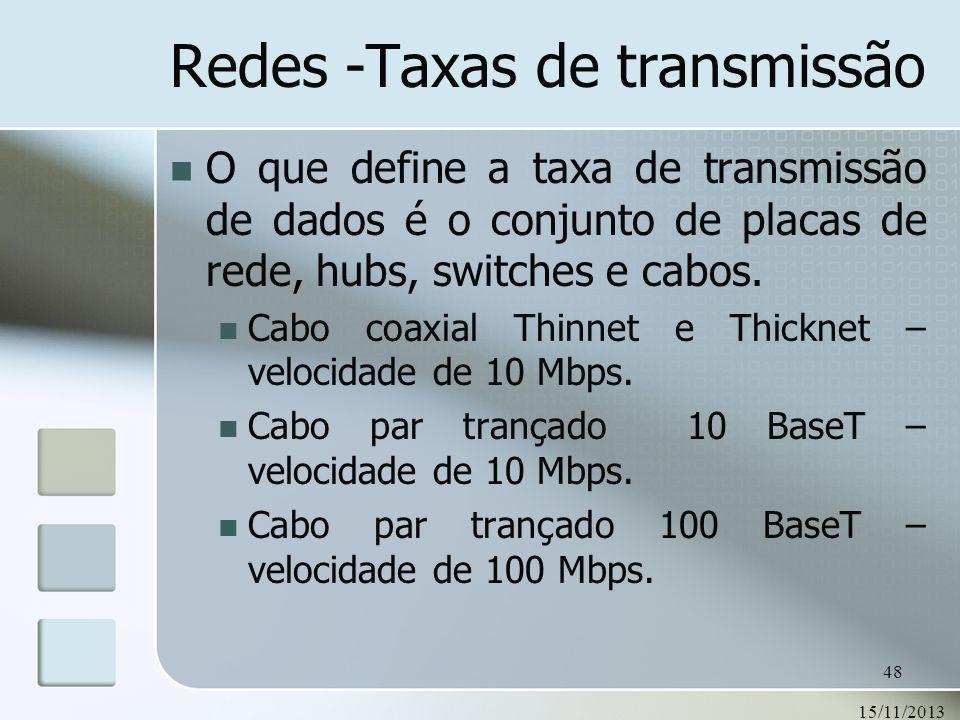 Redes -Taxas de transmissão