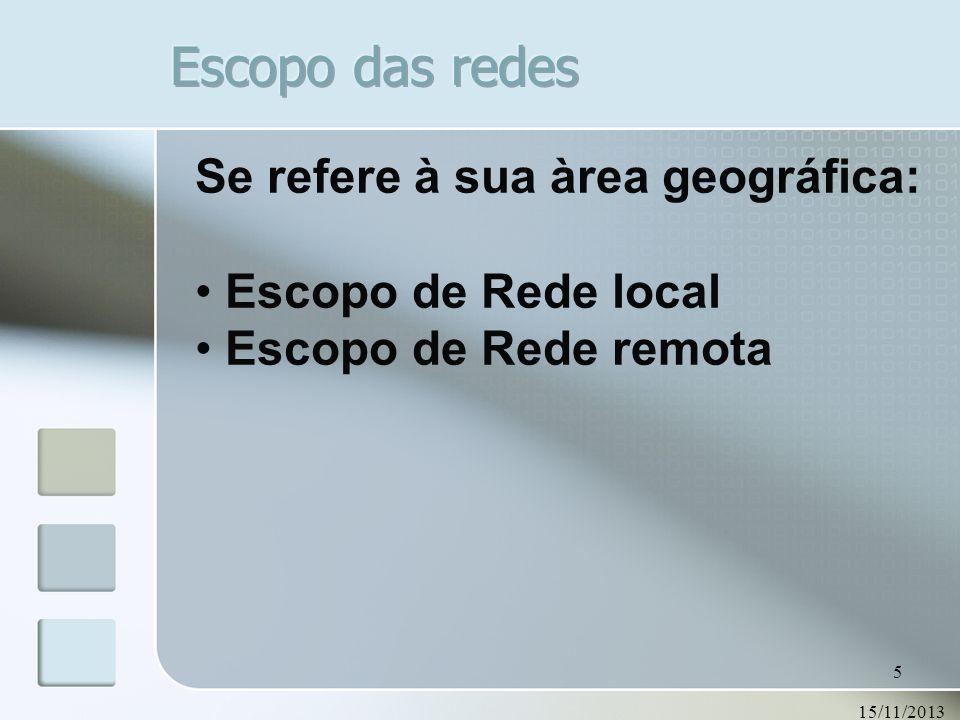 Escopo das redes Se refere à sua àrea geográfica: Escopo de Rede local