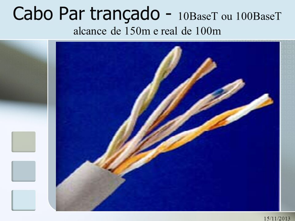 Cabo Par trançado - 10BaseT ou 100BaseT alcance de 150m e real de 100m