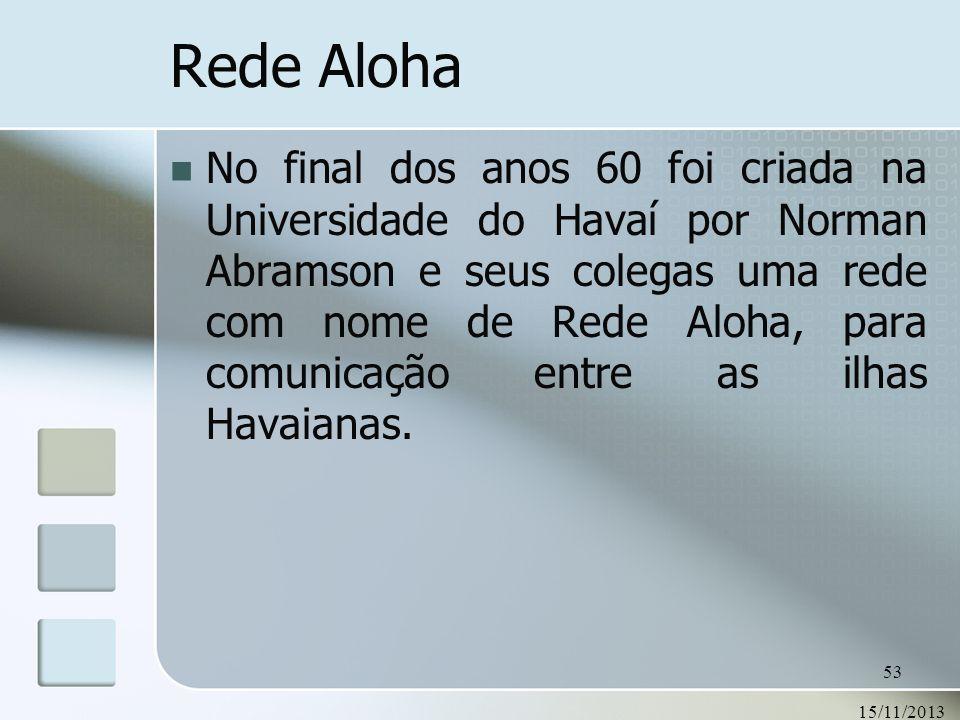 Rede Aloha