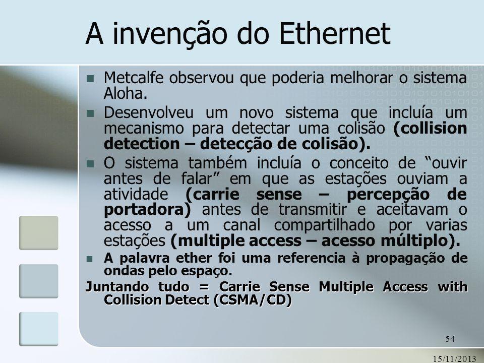 A invenção do EthernetMetcalfe observou que poderia melhorar o sistema Aloha.