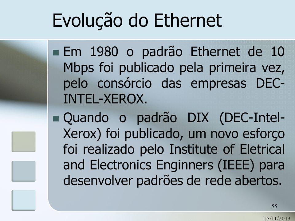 Evolução do Ethernet Em 1980 o padrão Ethernet de 10 Mbps foi publicado pela primeira vez, pelo consórcio das empresas DEC-INTEL-XEROX.