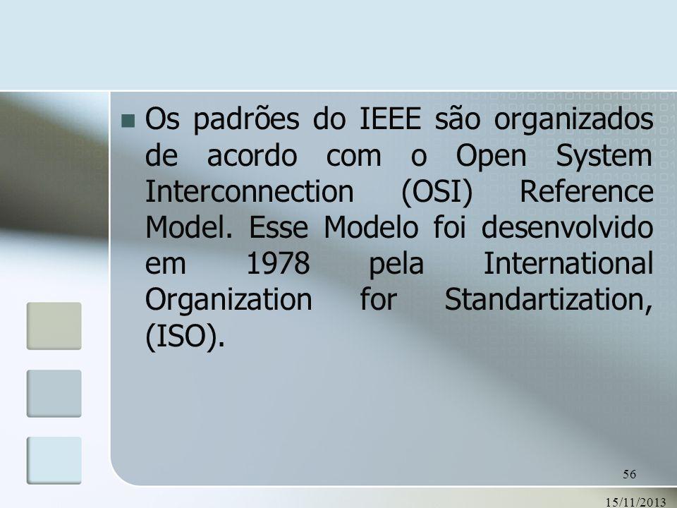 Os padrões do IEEE são organizados de acordo com o Open System Interconnection (OSI) Reference Model. Esse Modelo foi desenvolvido em 1978 pela International Organization for Standartization, (ISO).