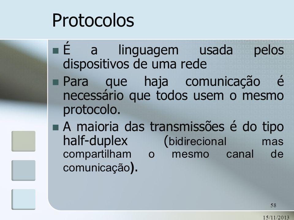 Protocolos É a linguagem usada pelos dispositivos de uma rede