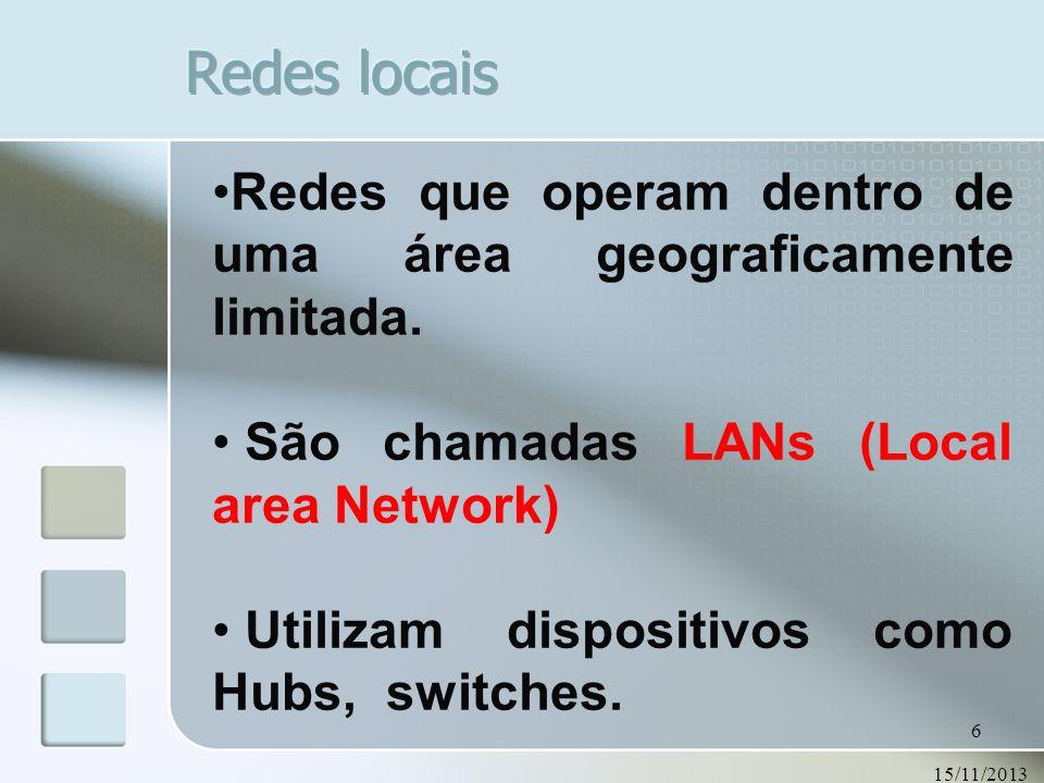 Redes locais Redes que operam dentro de uma área geograficamente limitada. São chamadas LANs (Local area Network)