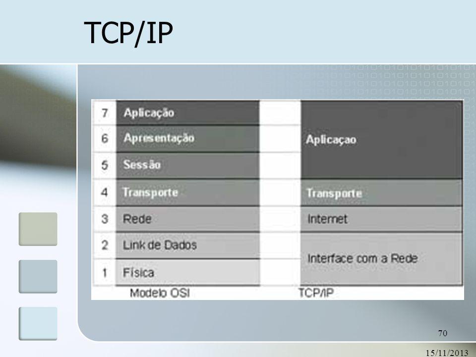 TCP/IP 23/03/2017