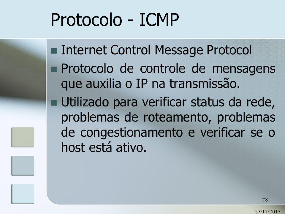Protocolo - ICMP Internet Control Message Protocol